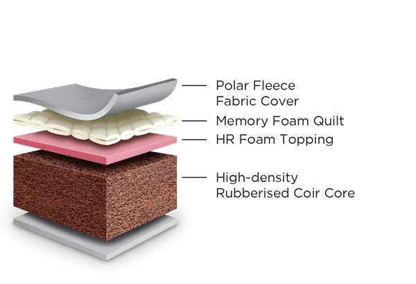 century ortho spine mattress review